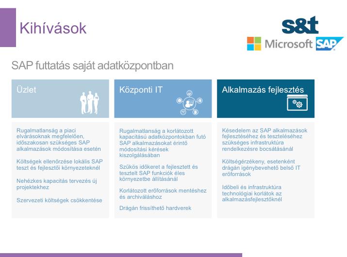 Kihivasok-SAP-futtatas-sajat-adatkozpontban